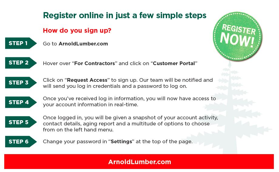 How to Sign Up!